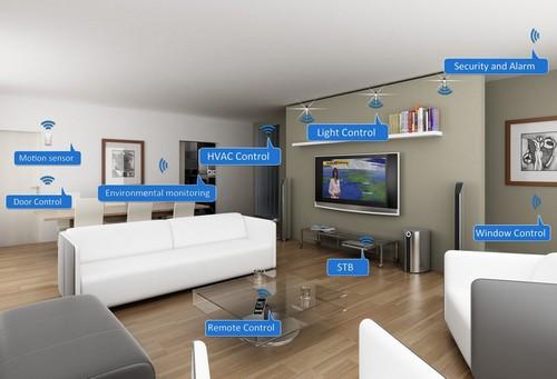 Instalação de automação residencial